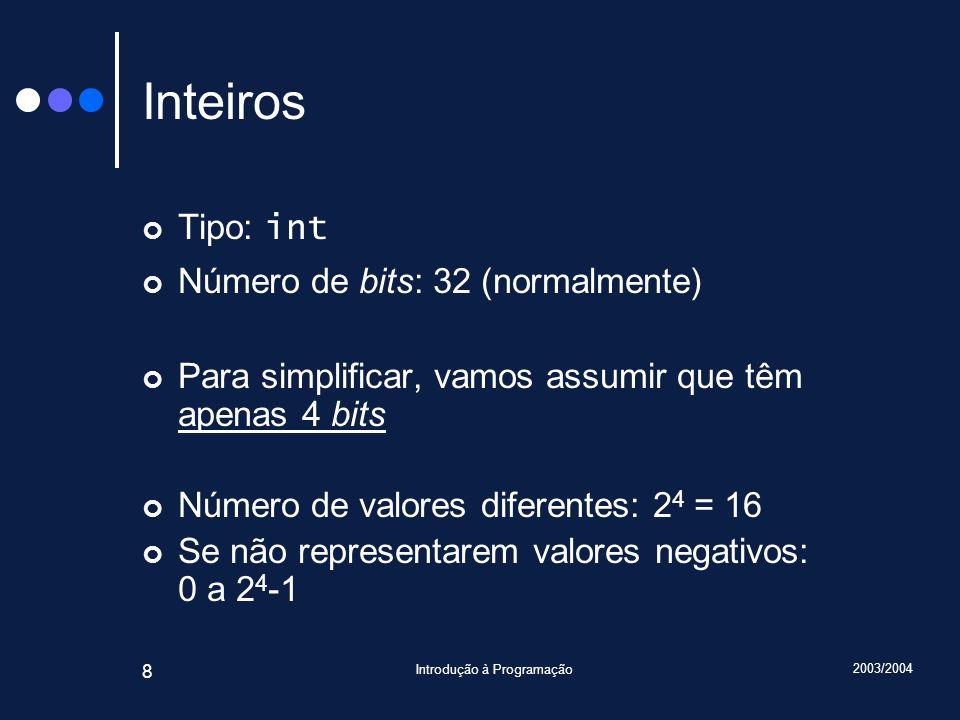 2003/2004 Introdução à Programação 29 Aula 2: Sumário Conceito de memória Variáveis como forma estruturada de usar a memória Tipos básicos em C++ Noções sobre a representação física dos tipos Noções de representação de inteiros em complemento para dois Noções de representação de valores em vírgula flutuante Noções sobre códigos de caracteres Interpretação de valores do tipo char como inteiros Valores literais Computadores como máquinas finitas Expressões e operações Precedência e associatividade Operação de atribuição: alteração do estado da memória