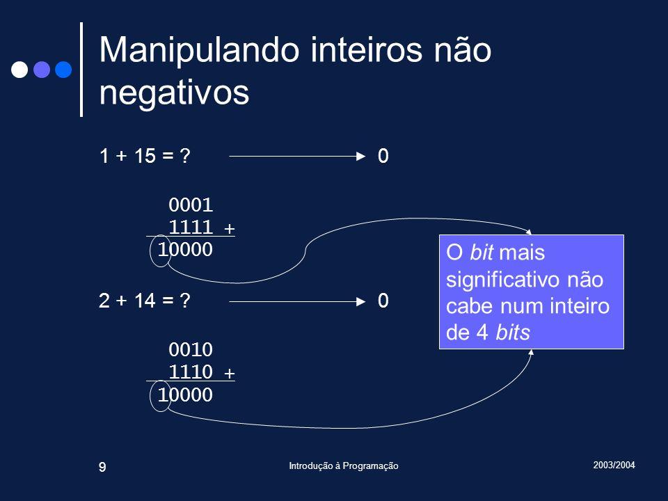 2003/2004 Introdução à Programação 9 Manipulando inteiros não negativos 1 + 15 = ? 0001 1111 + 10000 2 + 14 = ? 0010 1110 + 10000 0 0 O bit mais signi