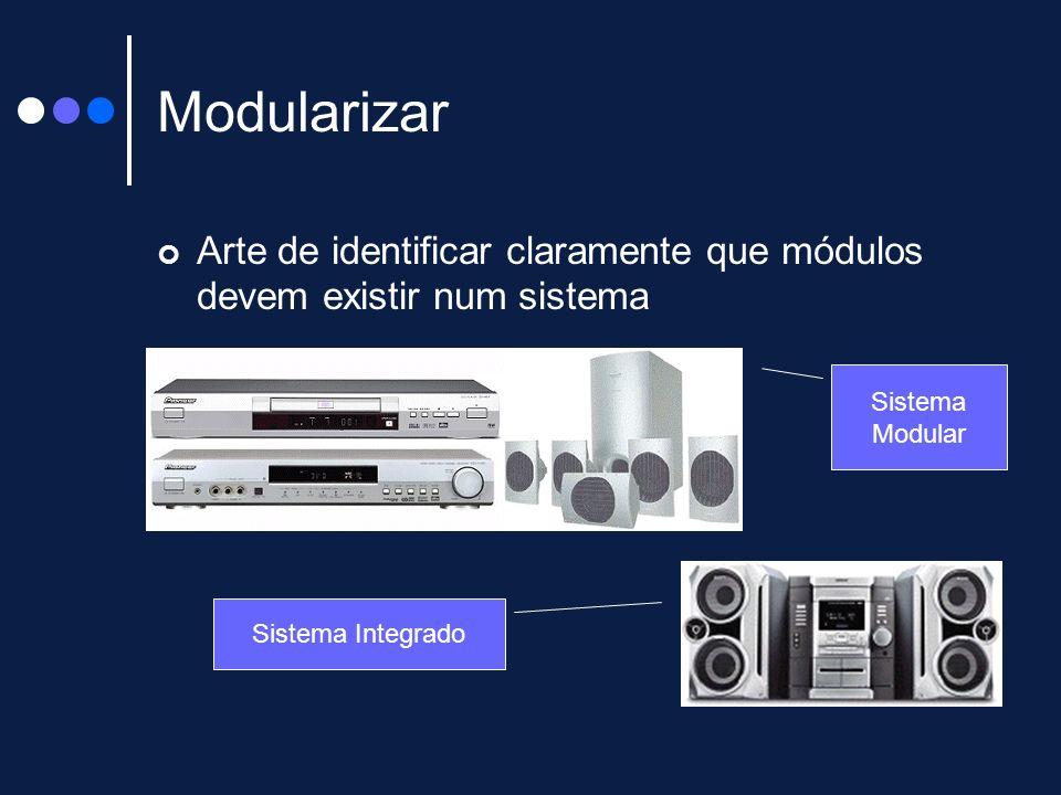 Modularizar Arte de identificar claramente que módulos devem existir num sistema Sistema Modular Sistema Integrado