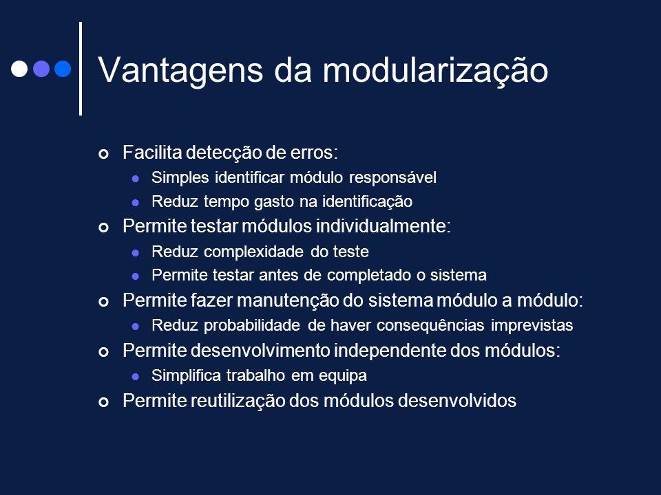Vantagens da modularização Facilita detecção de erros: Simples identificar módulo responsável Reduz tempo gasto na identificação Permite testar módulo