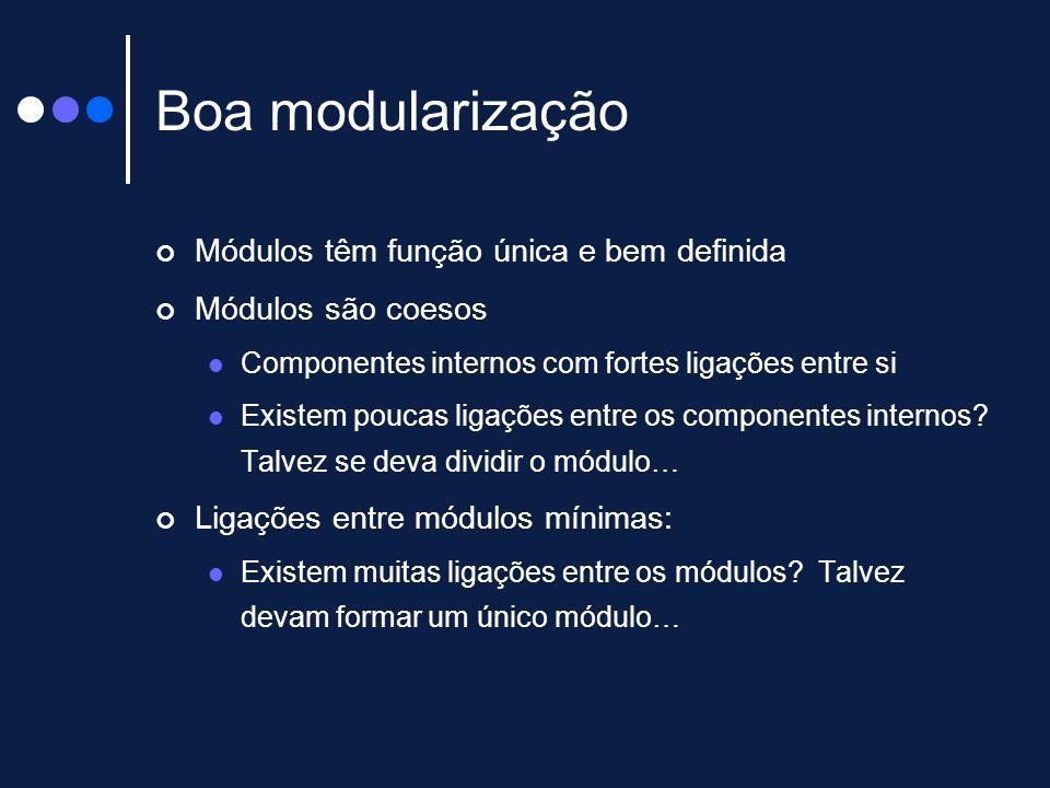 Boa modularização Módulos têm função única e bem definida Módulos são coesos Componentes internos com fortes ligações entre si Existem poucas ligações