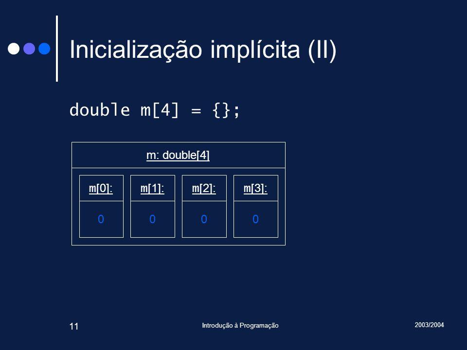 2003/2004 Introdução à Programação 11 Inicialização implícita (II) double m[4] = {}; m [0]: 0 m: double[4] m [1]: 0 m [2]: 0 m [3]: 0