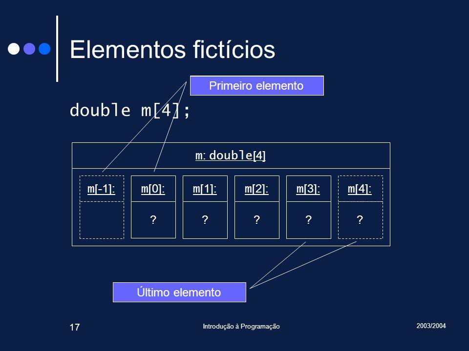 2003/2004 Introdução à Programação 17 Elementos fictícios double m[4]; m [0]: ? m : double [4] m [1]: ? m [2]: ? m [3]: ? Elemento inicial m [-1]: m [