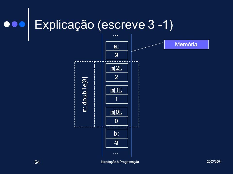2003/2004 Introdução à Programação 54 Explicação (escreve 3 -1) m [0]: 0 m : double [3] m [1]: 1 m [2]: 2 b:b: ? a:a: ? … … Memória 3