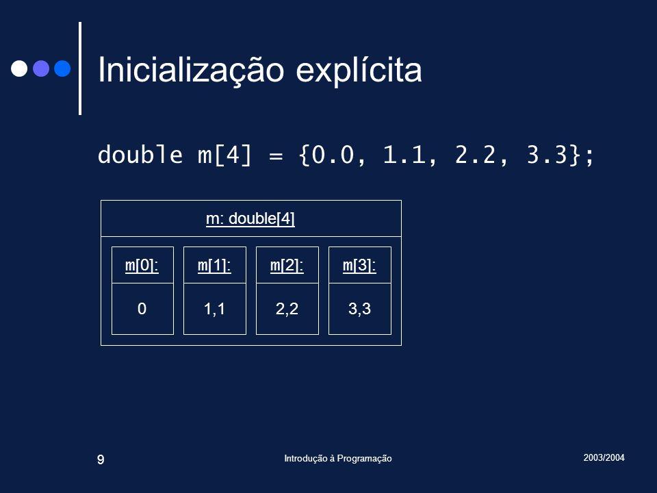 2003/2004 Introdução à Programação 9 Inicialização explícita double m[4] = {0.0, 1.1, 2.2, 3.3}; m [0]: 0 m: double[4] m [1]: 1,1 m [2]: 2,2 m [3]: 3,