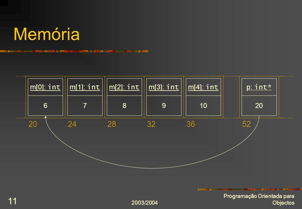 2003/2004 Programação Orientada para Objectos 11 Memória 202428323652 6 m[0]: int 7 m[1]: int 8 m[2]: int 9 m[3]: int 10 m[4]: int 20 p: int*