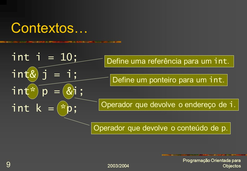 2003/2004 Programação Orientada para Objectos 9 Contextos… int i = 10; int& j = i; int* p = &i; int k = *p; Define uma referência para um int.