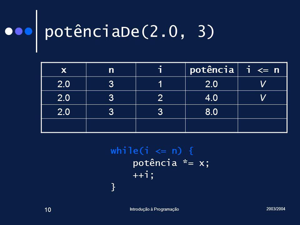 2003/2004 Introdução à Programação 10 potênciaDe(2.0, 3) xnipotênciai <= n 2.031 V 324.0V 2.0338.0 while(i <= n) { potência *= x; ++i; }