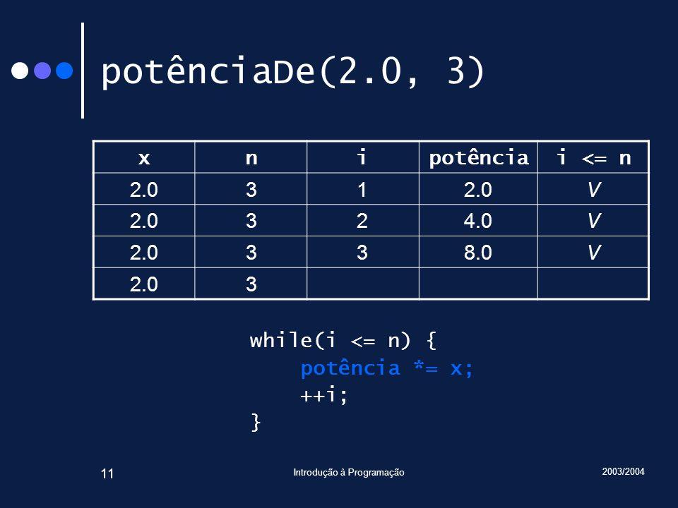 2003/2004 Introdução à Programação 11 potênciaDe(2.0, 3) xnipotênciai <= n 2.031 V 324.0V 2.0338.0V 2.03 while(i <= n) { potência *= x; ++i; }