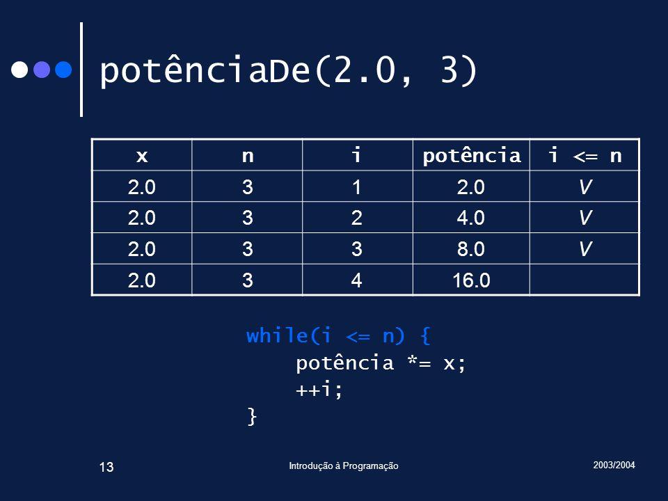 2003/2004 Introdução à Programação 13 potênciaDe(2.0, 3) xnipotênciai <= n 2.031 V 324.0V 2.0338.0V 2.03416.0 while(i <= n) { potência *= x; ++i; }