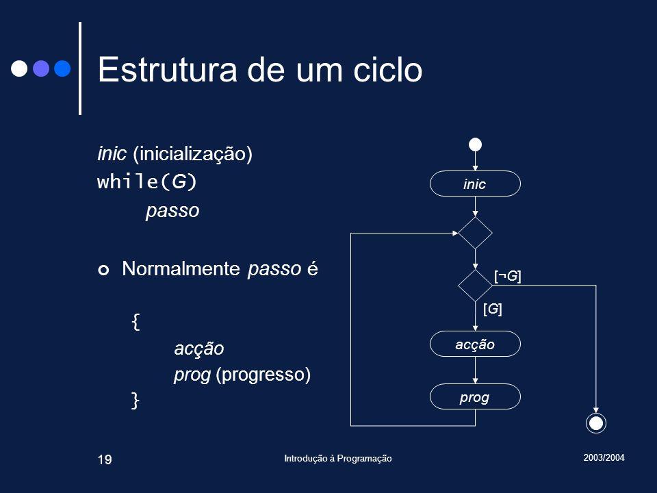 2003/2004 Introdução à Programação 19 Estrutura de um ciclo inic (inicialização) while( G ) passo Normalmente passo é { acção prog (progresso) } prog [G][G] [¬G][¬G] inic acção
