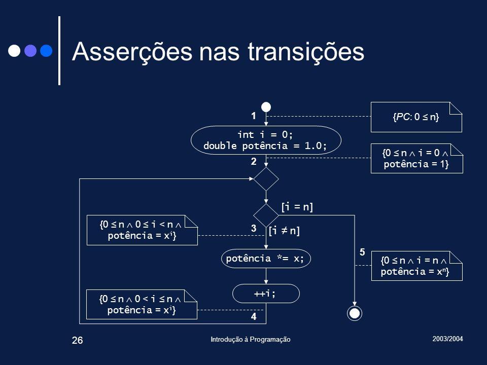 2003/2004 Introdução à Programação 26 Asserções nas transições ++i; [ i n ] [ i = n ] int i = 0; double potência = 1.0; potência *= x; {PC: 0 n } {0 n i = 0 potência = 1} {0 n 0 i < n potência = x i } {0 n 0 < i n potência = x i } {0 n i = n potência = x n } 1 2 3 4 5