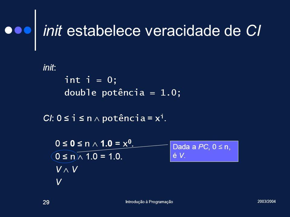 2003/2004 Introdução à Programação 29 init estabelece veracidade de CI init: int i = 0; double potência = 1.0; CI: 0 i n potência = x i.
