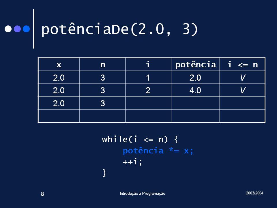 2003/2004 Introdução à Programação 9 potênciaDe(2.0, 3) xnipotênciai <= n 2.031 V 324.0V 2.038.0 while(i <= n) { potência *= x; ++i; }