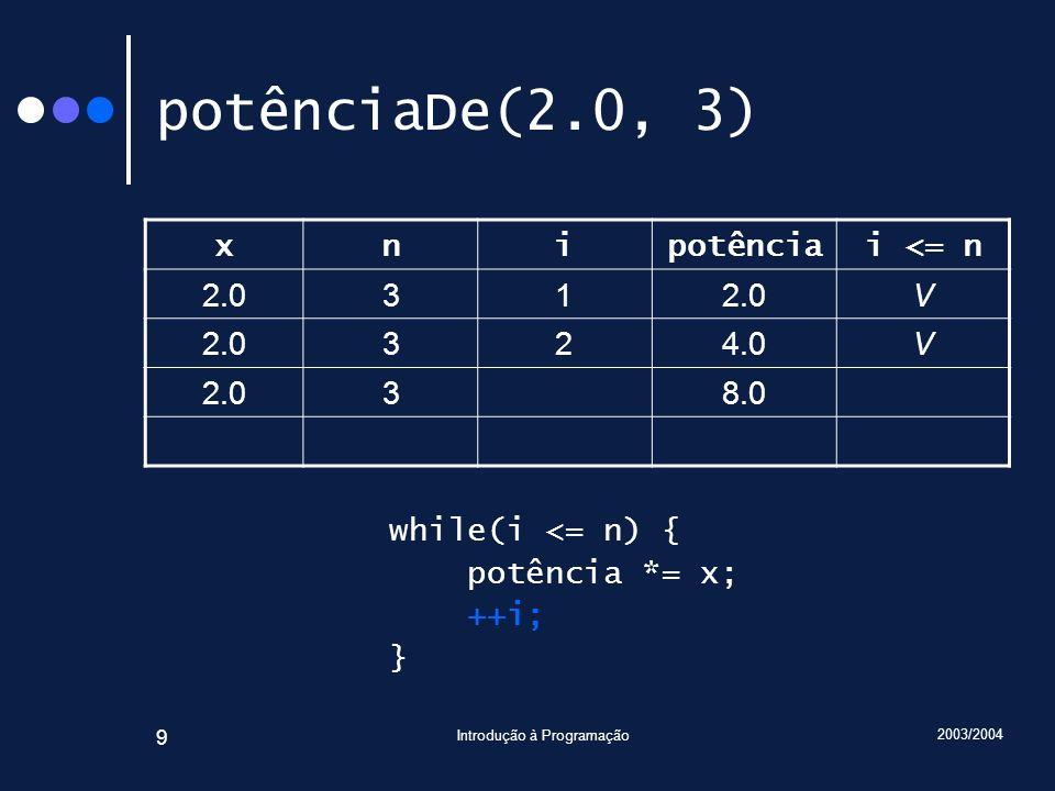 2003/2004 Introdução à Programação 30 CI G seguida de passo CI: demonstração directa while(i != n) { // CI G: 0 i n potência = x i i n // CI G: 0 i < n potência = x i potência *= x; // 0 i < n potência = x i x // 0 i < n potência = x i + 1 ++i; // 0 ( i - 1) < n potência = x ( i - 1) + 1 // 1 i < n + 1 potência = x i // // CI : 0 i n potência = x i }