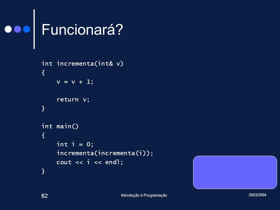 2003/2004 Introdução à Programação 62 Funcionará.