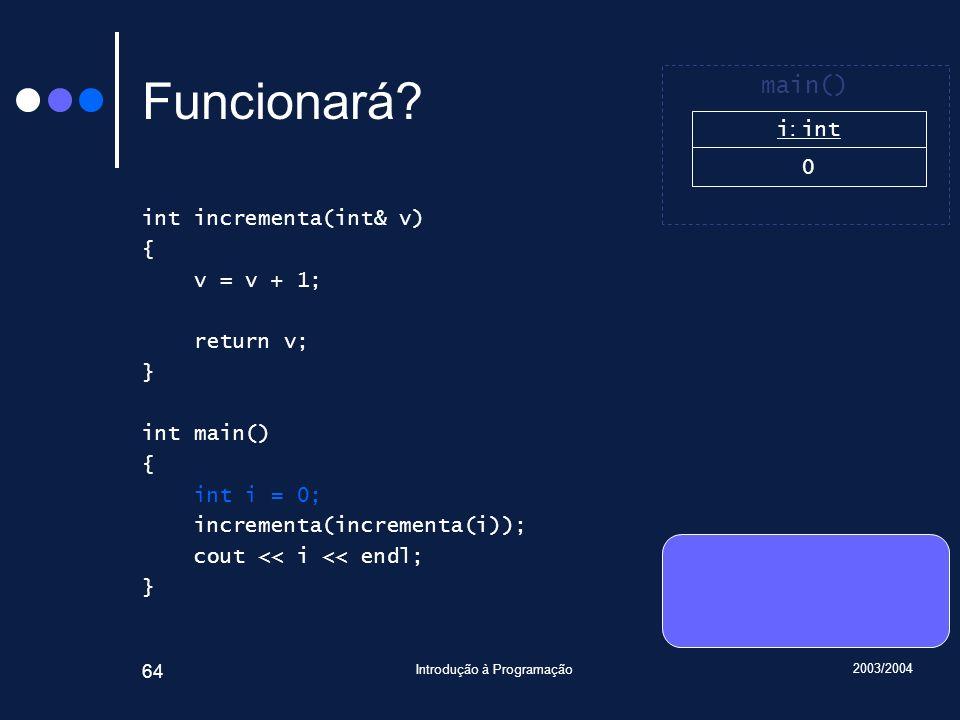 2003/2004 Introdução à Programação 64 Funcionará.