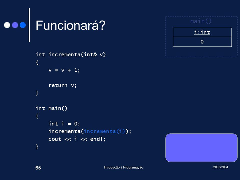 2003/2004 Introdução à Programação 65 Funcionará.