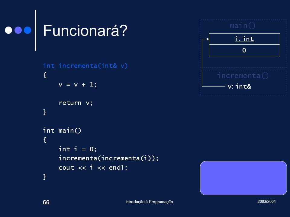 2003/2004 Introdução à Programação 66 Funcionará.