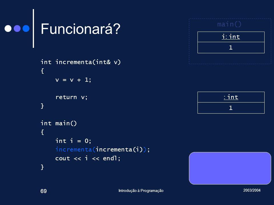 2003/2004 Introdução à Programação 69 Funcionará.