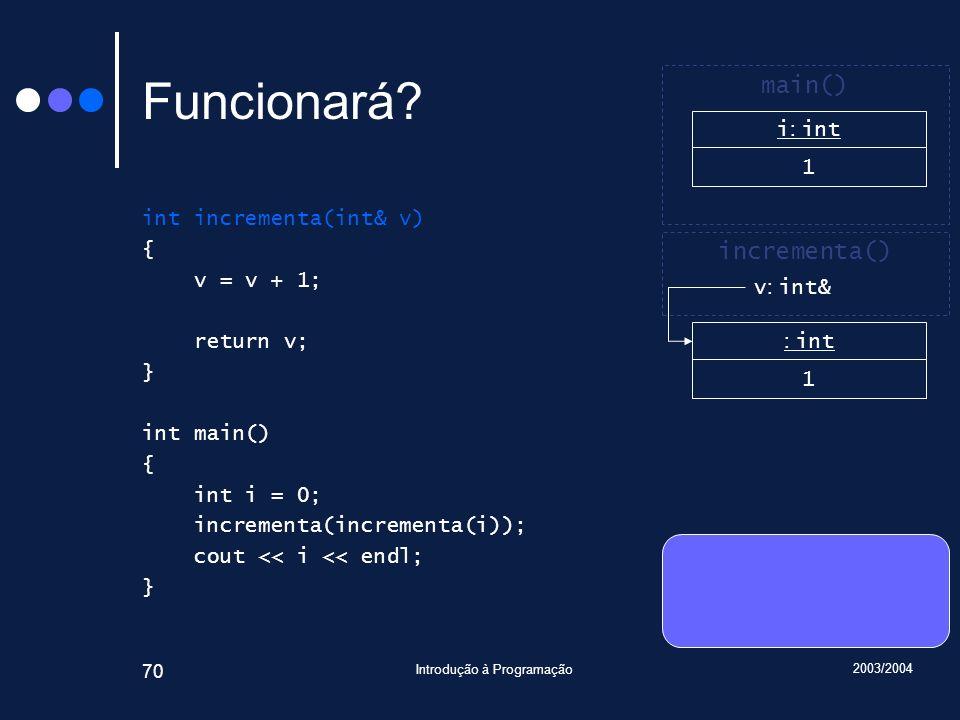 2003/2004 Introdução à Programação 70 Funcionará.