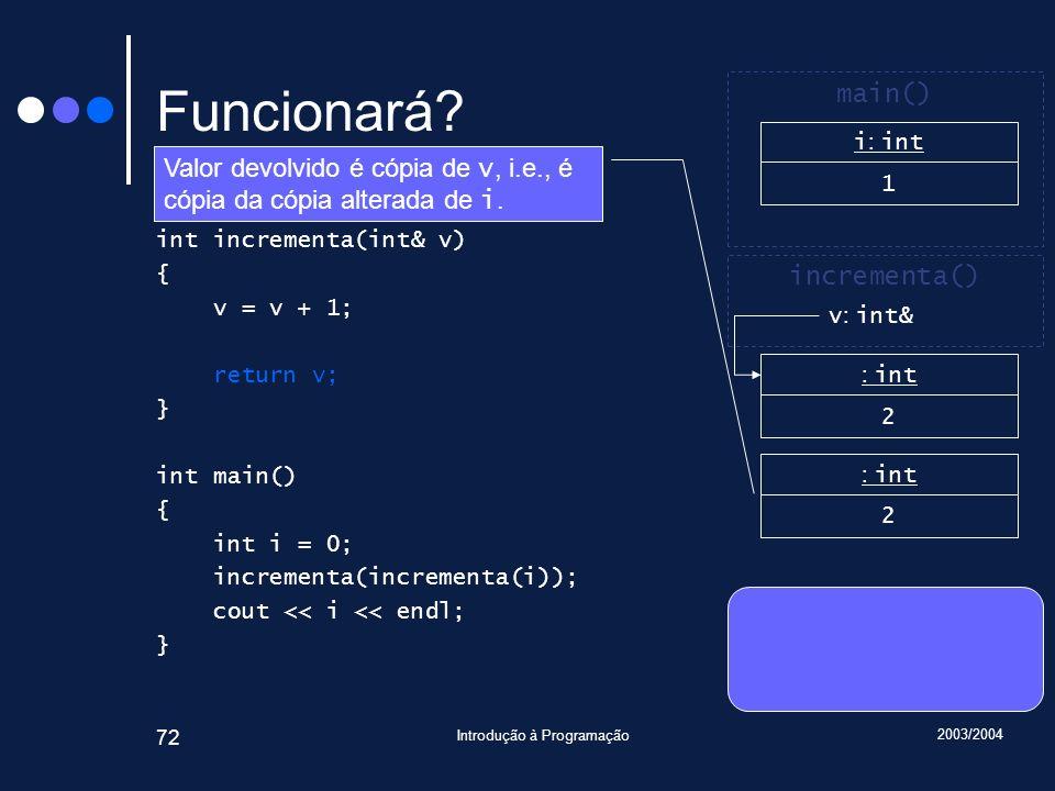 2003/2004 Introdução à Programação 72 Funcionará.