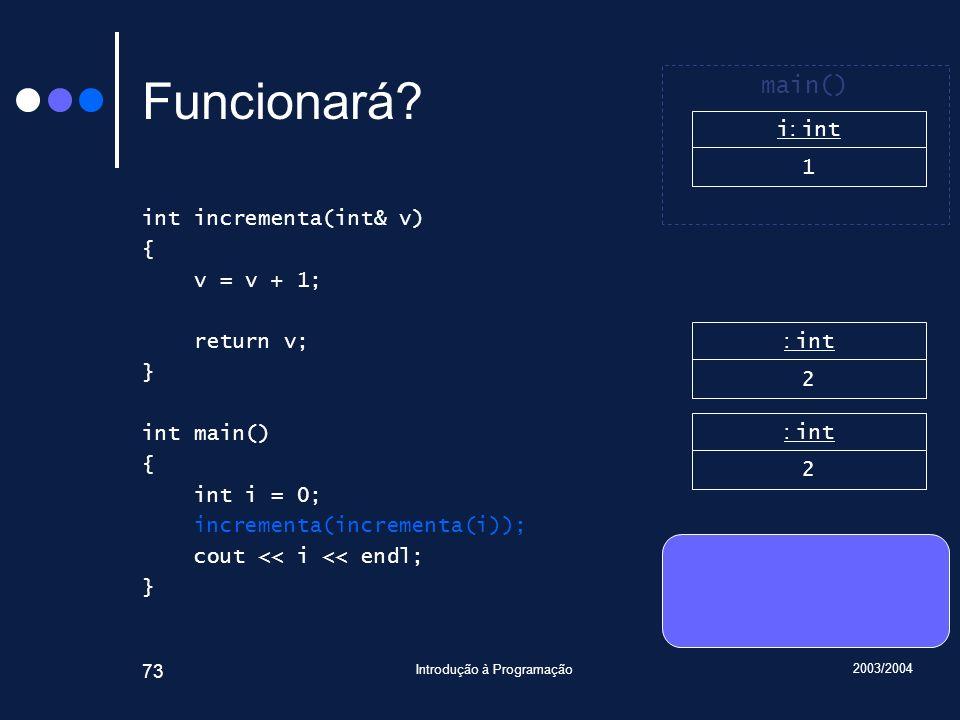 2003/2004 Introdução à Programação 73 Funcionará.