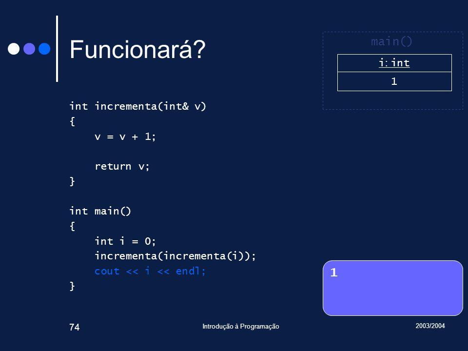 2003/2004 Introdução à Programação 74 Funcionará.