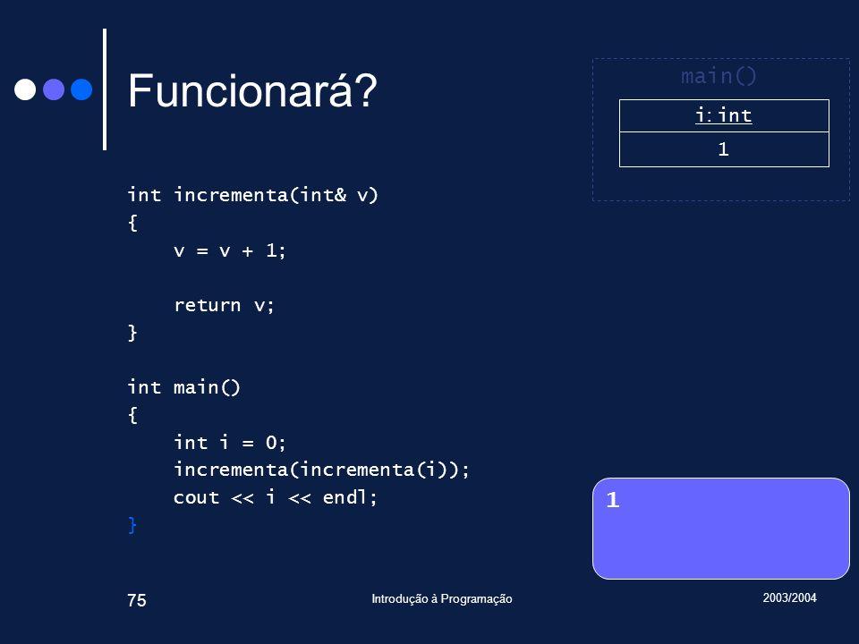 2003/2004 Introdução à Programação 75 Funcionará.