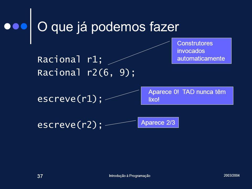 2003/2004 Introdução à Programação 37 O que já podemos fazer Racional r1; Racional r2(6, 9); escreve(r1); escreve(r2); Aparece 0.