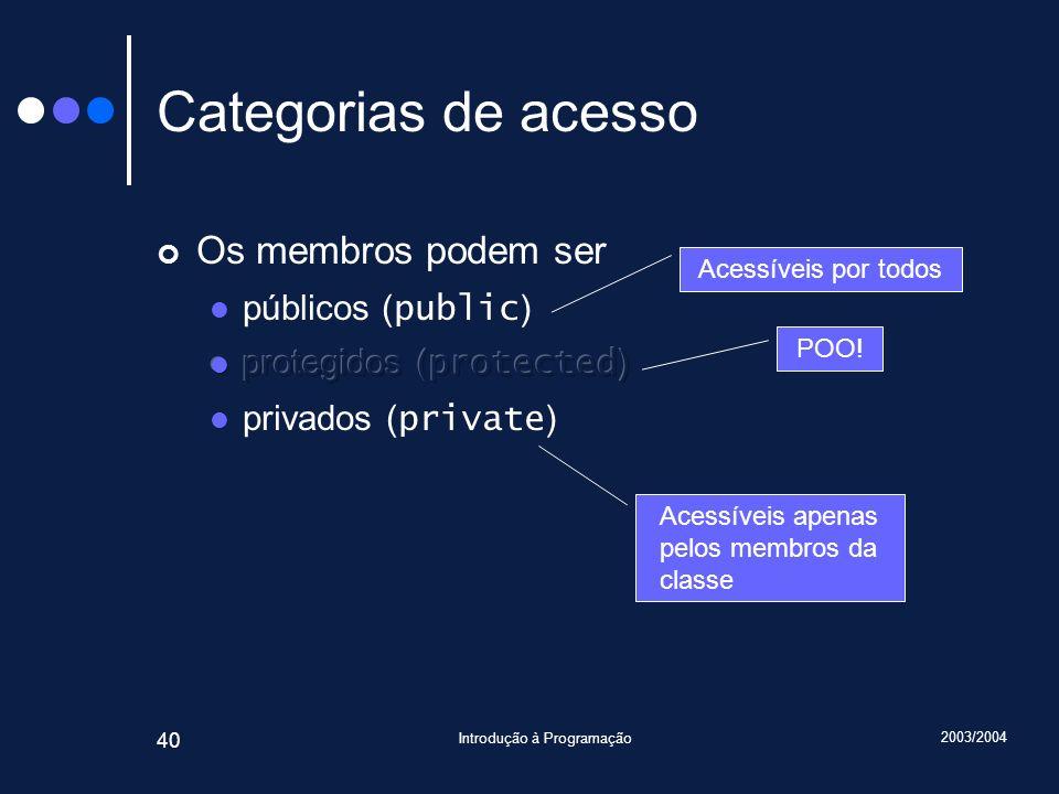 2003/2004 Introdução à Programação 40 Categorias de acesso POO.