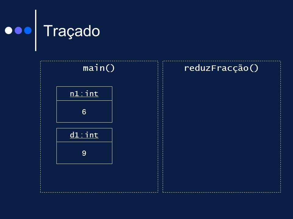 Traçado main()reduzFracção() n1 : int 6 d1 : int 9 n : int 2 d : int 3 k : int {frozen} 3