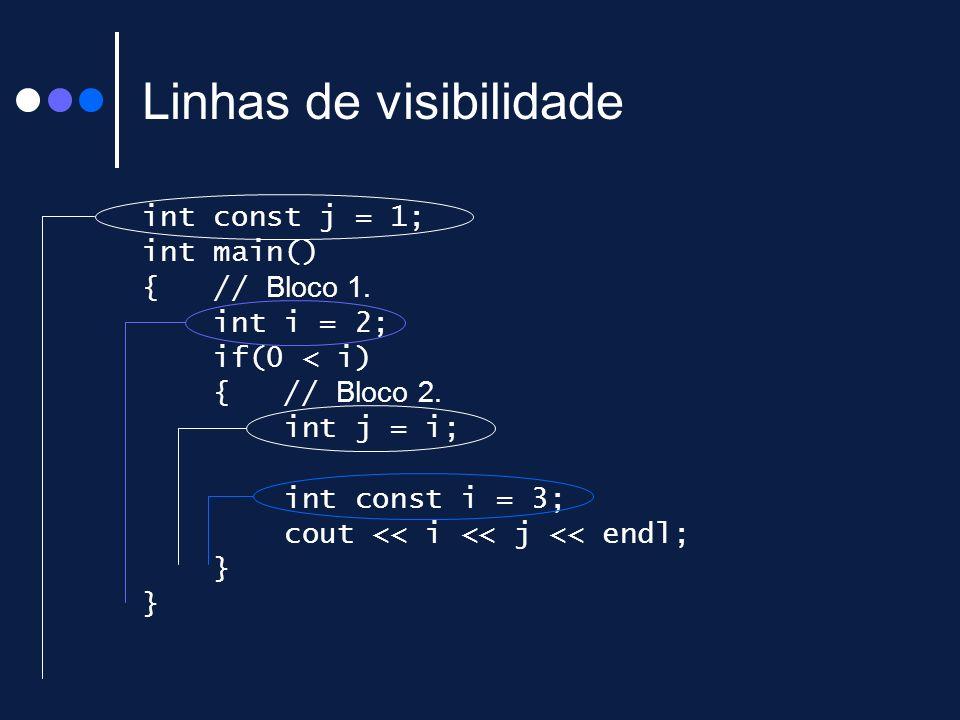 Linhas de visibilidade int const j = 1; int main() { // Bloco 1. int i = 2; if(0 < i) { // Bloco 2. int j = i; int const i = 3; cout << i << j << endl