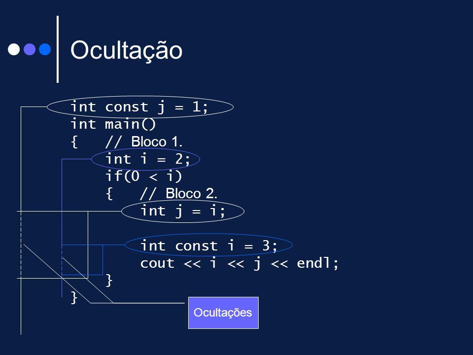 Ocultação int const j = 1; int main() { // Bloco 1. int i = 2; if(0 < i) { // Bloco 2. int j = i; int const i = 3; cout << i << j << endl; } Ocultaçõe