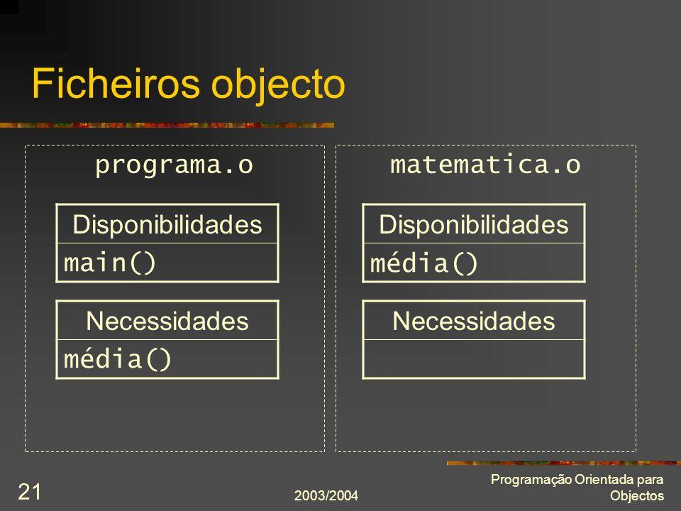 2003/2004 Programação Orientada para Objectos 21 Ficheiros objecto programa.omatematica.o Necessidades média() Necessidades Disponibilidades main() Di
