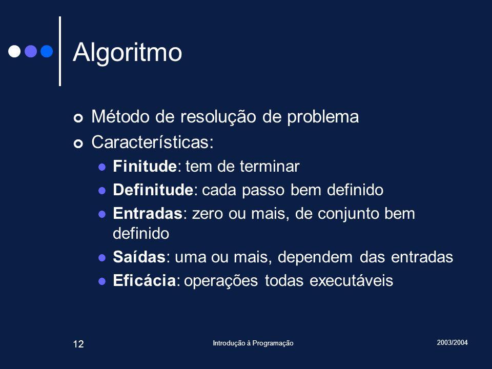 2003/2004 Introdução à Programação 12 Algoritmo Método de resolução de problema Características: Finitude: tem de terminar Definitude: cada passo bem definido Entradas: zero ou mais, de conjunto bem definido Saídas: uma ou mais, dependem das entradas Eficácia: operações todas executáveis