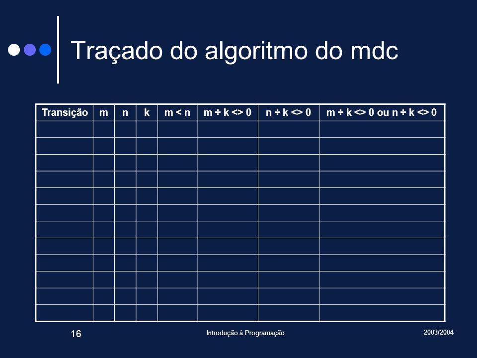 2003/2004 Introdução à Programação 16 Traçado do algoritmo do mdc Transiçãomnkm < nm ÷ k <> 0n ÷ k <> 0m ÷ k <> 0 ou n ÷ k <> 0