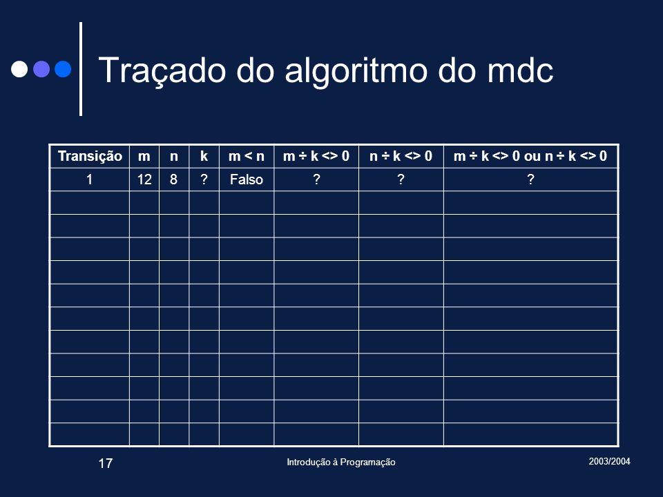 2003/2004 Introdução à Programação 17 Traçado do algoritmo do mdc Transiçãomnkm < nm ÷ k <> 0n ÷ k <> 0m ÷ k <> 0 ou n ÷ k <> 0 1128?Falso???