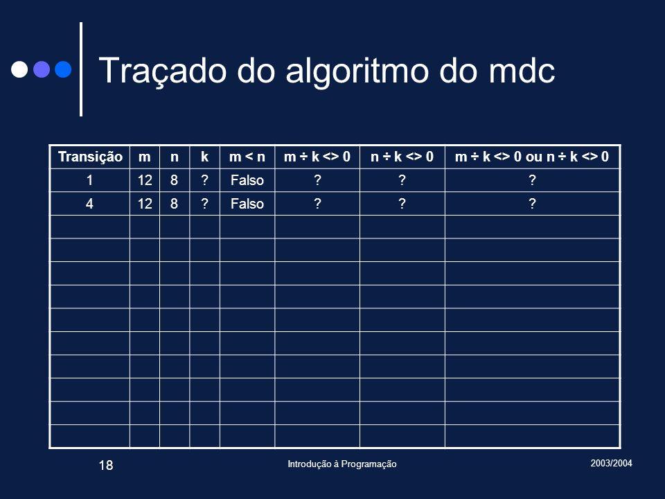 2003/2004 Introdução à Programação 18 Traçado do algoritmo do mdc Transiçãomnkm < nm ÷ k <> 0n ÷ k <> 0m ÷ k <> 0 ou n ÷ k <> 0 1128?Falso??.