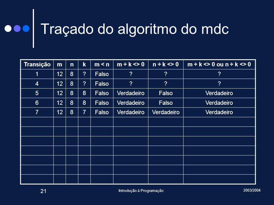 2003/2004 Introdução à Programação 21 Traçado do algoritmo do mdc Transiçãomnkm < nm ÷ k <> 0n ÷ k <> 0m ÷ k <> 0 ou n ÷ k <> 0 1128?Falso??.