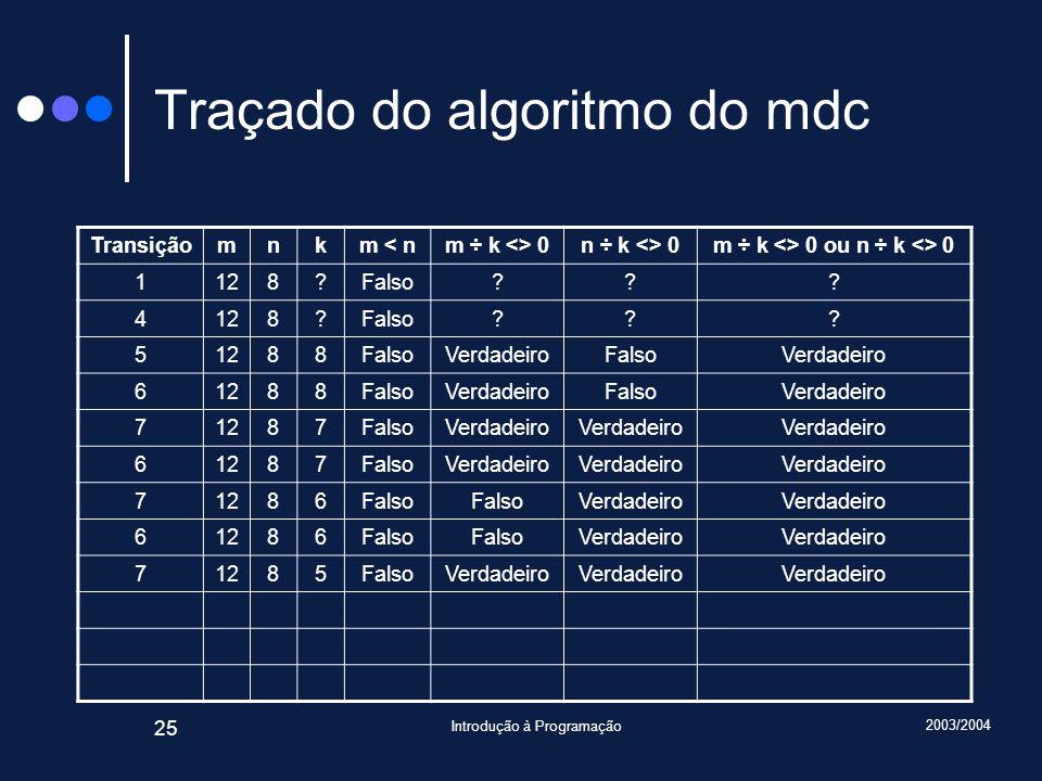 2003/2004 Introdução à Programação 25 Traçado do algoritmo do mdc Transiçãomnkm < nm ÷ k <> 0n ÷ k <> 0m ÷ k <> 0 ou n ÷ k <> 0 1128?Falso??.