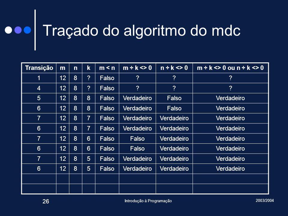 2003/2004 Introdução à Programação 26 Traçado do algoritmo do mdc Transiçãomnkm < nm ÷ k <> 0n ÷ k <> 0m ÷ k <> 0 ou n ÷ k <> 0 1128?Falso??.