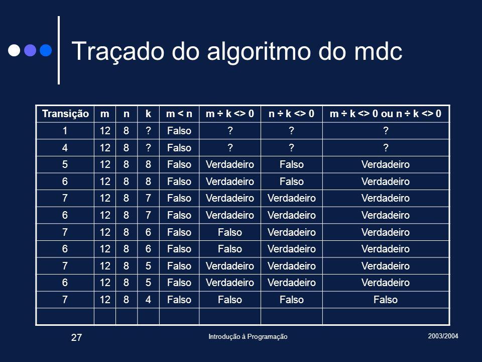 2003/2004 Introdução à Programação 27 Traçado do algoritmo do mdc Transiçãomnkm < nm ÷ k <> 0n ÷ k <> 0m ÷ k <> 0 ou n ÷ k <> 0 1128?Falso??.