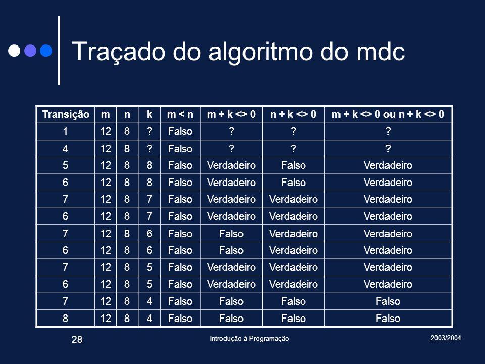 2003/2004 Introdução à Programação 28 Traçado do algoritmo do mdc Transiçãomnkm < nm ÷ k <> 0n ÷ k <> 0m ÷ k <> 0 ou n ÷ k <> 0 1128?Falso??.