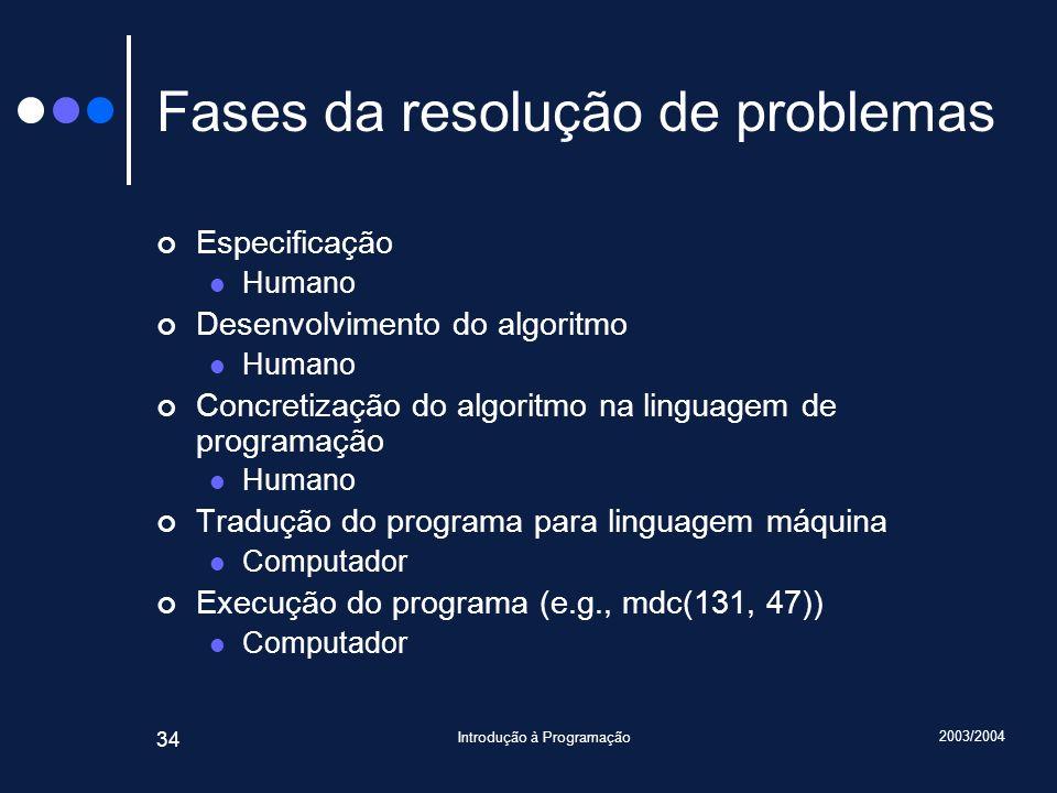 2003/2004 Introdução à Programação 34 Fases da resolução de problemas Especificação Humano Desenvolvimento do algoritmo Humano Concretização do algoritmo na linguagem de programação Humano Tradução do programa para linguagem máquina Computador Execução do programa (e.g., mdc(131, 47)) Computador