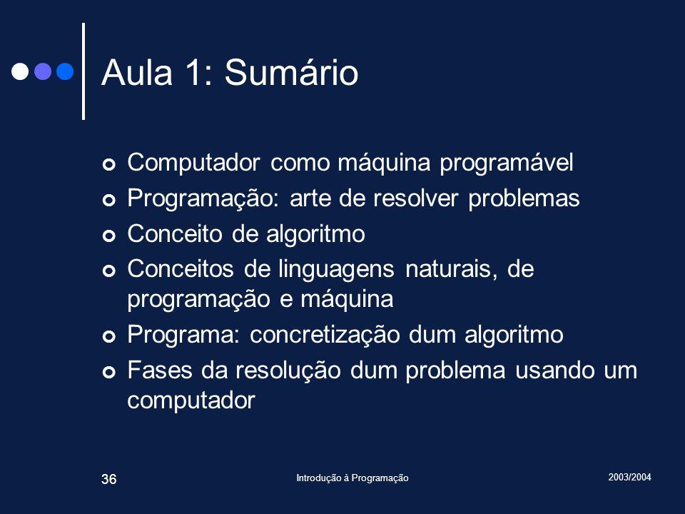 2003/2004 Introdução à Programação 36 Aula 1: Sumário Computador como máquina programável Programação: arte de resolver problemas Conceito de algoritmo Conceitos de linguagens naturais, de programação e máquina Programa: concretização dum algoritmo Fases da resolução dum problema usando um computador