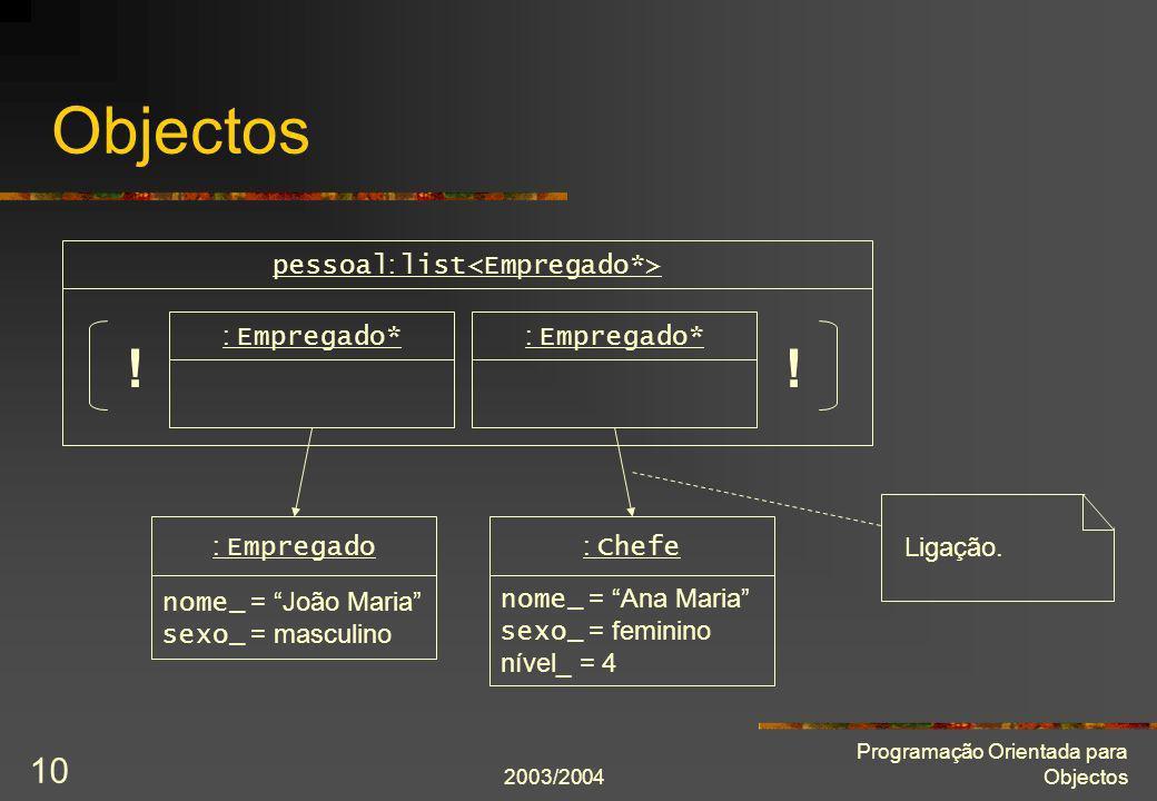 2003/2004 Programação Orientada para Objectos 10 Objectos : Empregado nome_ = João Maria sexo_ = masculino : Chefe nome_ = Ana Maria sexo_ = feminino