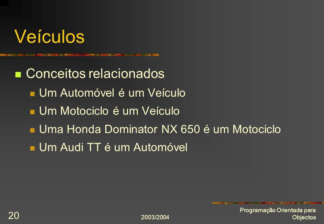 2003/2004 Programação Orientada para Objectos 20 Veículos Conceitos relacionados Um Automóvel é um Veículo Um Motociclo é um Veículo Uma Honda Dominat