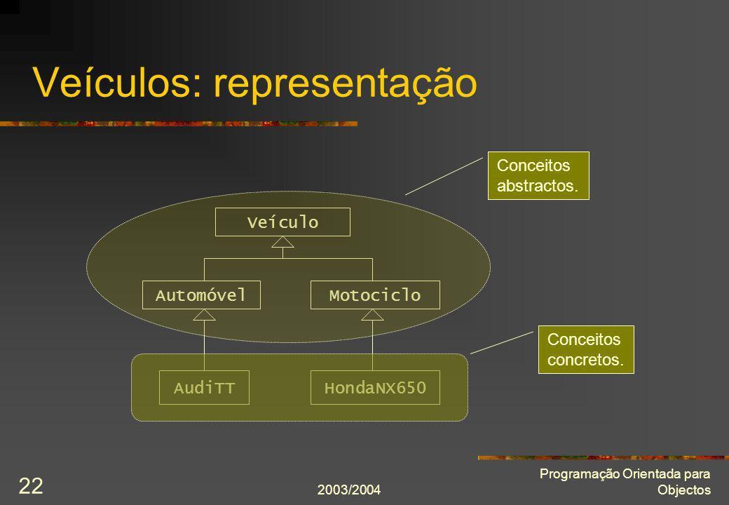 2003/2004 Programação Orientada para Objectos 22 Veículos: representação Veículo AutomóvelMotociclo HondaNX650AudiTT Conceitos abstractos. Conceitos c