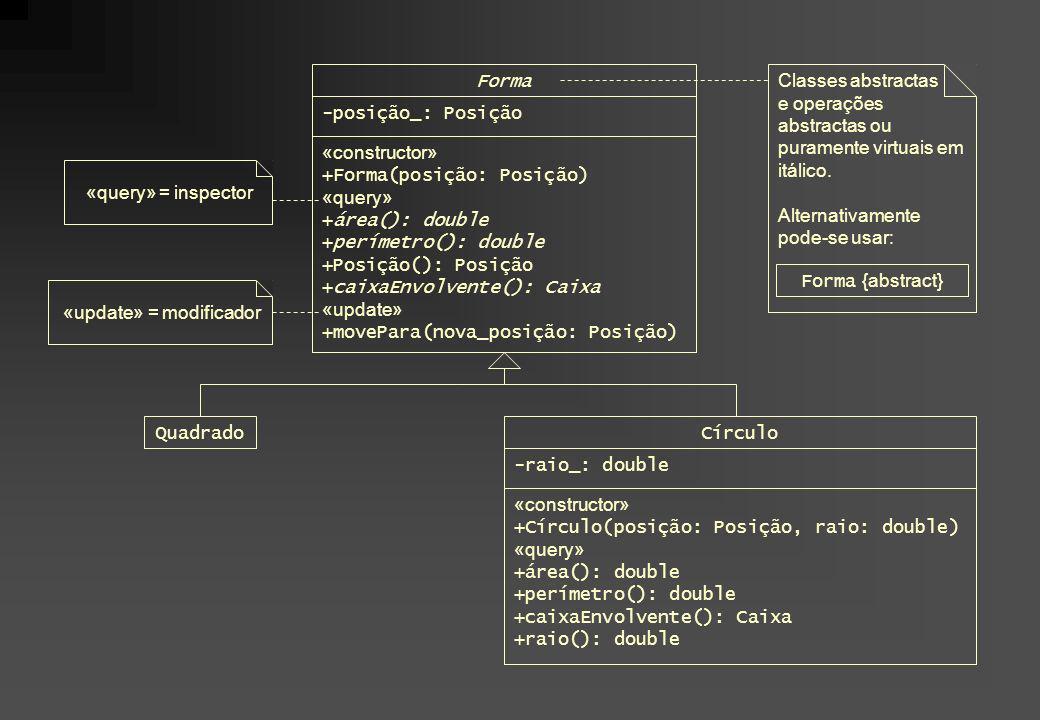 Classes abstractas e operações abstractas ou puramente virtuais em itálico. Alternativamente pode-se usar: Forma {abstract} -posição_: Posição «constr